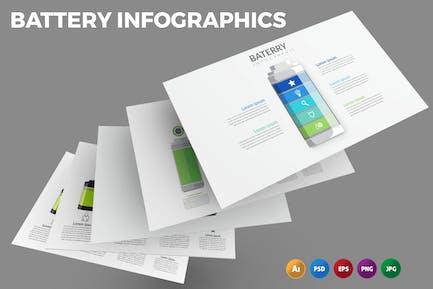 Battery – Infographics Design