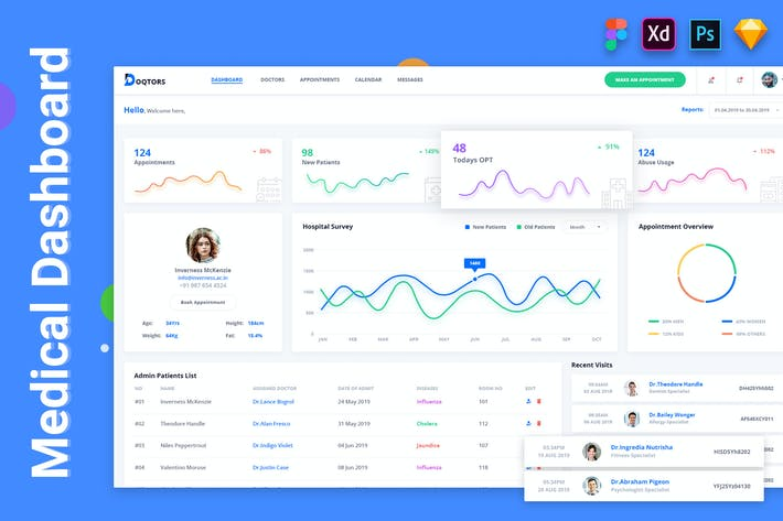 Thumbnail for Doqtors - Medical Admin Dashboard UI Kit