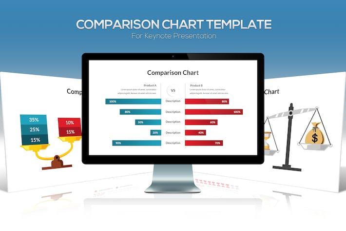 Comparison Chart & Diagram for Keynote Template