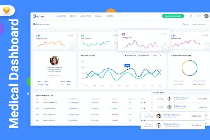 Thumbnail for Doqtors Medical Admin Dashboard UI Kit (SKETCH)