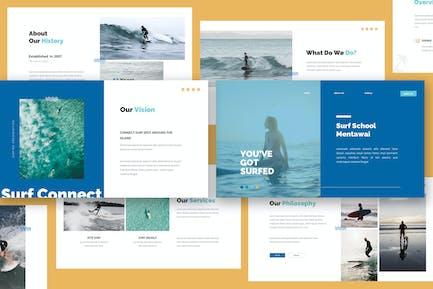 Surfing Keynote Presentation