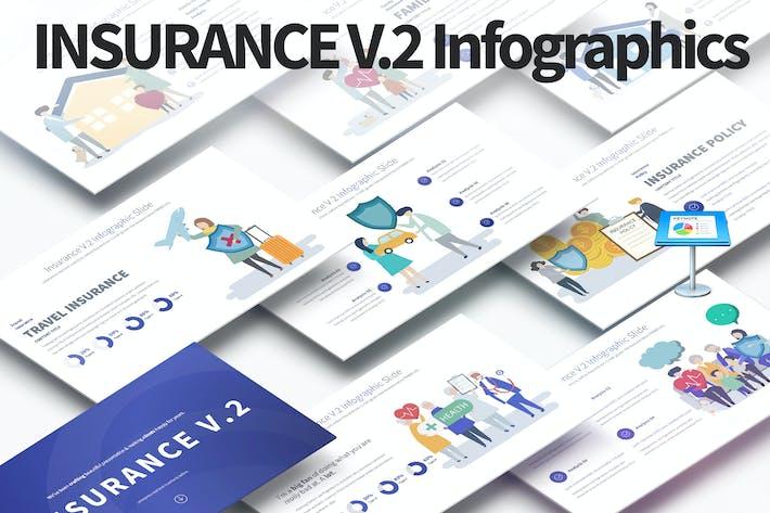Thumbnail for Insurance V.2 - Keynote Infographics Slides