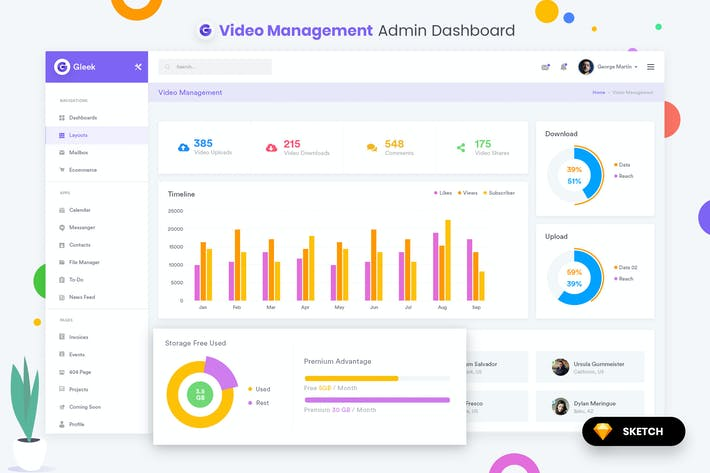 Thumbnail for Videos Management Admin Dashboard UI Kit (SKETCH)