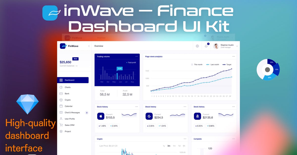 Download 17_Overview. inWave — Finance dashboard UI Kit by Qo7