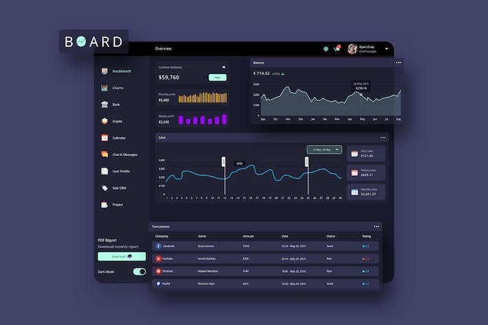 Thumbnail for BOARD Finance Dashboard Ui Dark - P