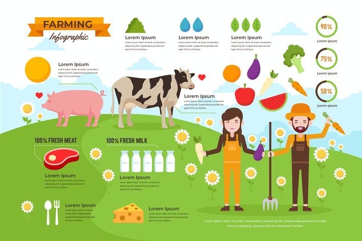 Thumbnail for Organic Farming Infographics PSD and AI Vector