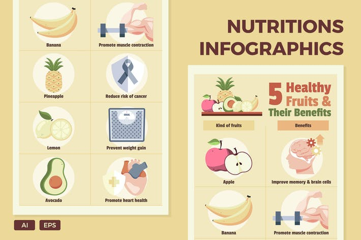 Thumbnail for Fruits et avantages sains - Infographies alimentaires