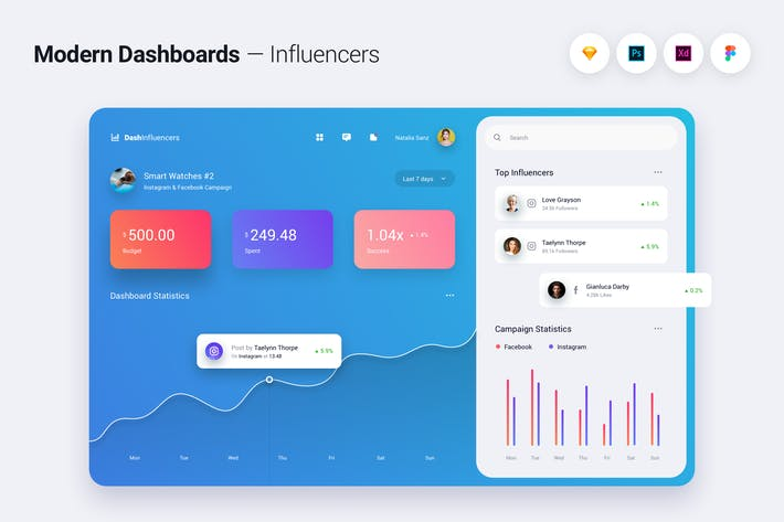 Thumbnail for Modern Dashboard UI UX Kit Template Theme - 1