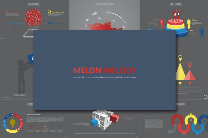 MELON MELODY Google Слайды