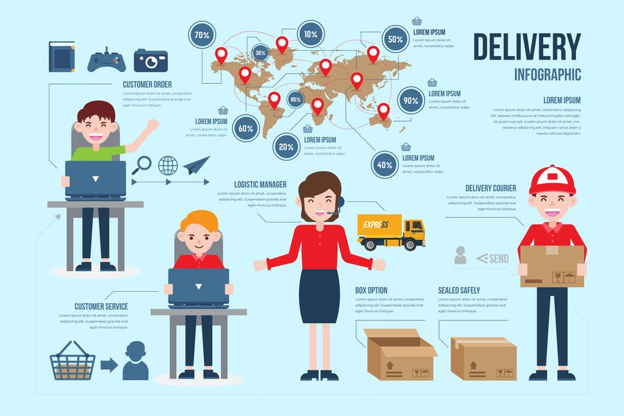 Delivery Infographic PSD and AI Vector Template
