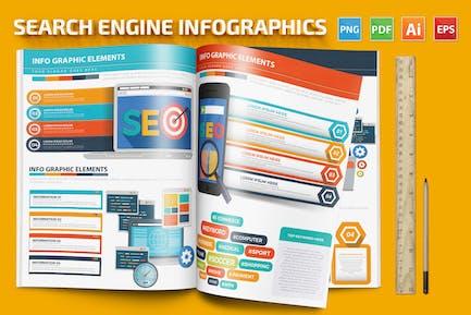 Conception d'Infographies SEO