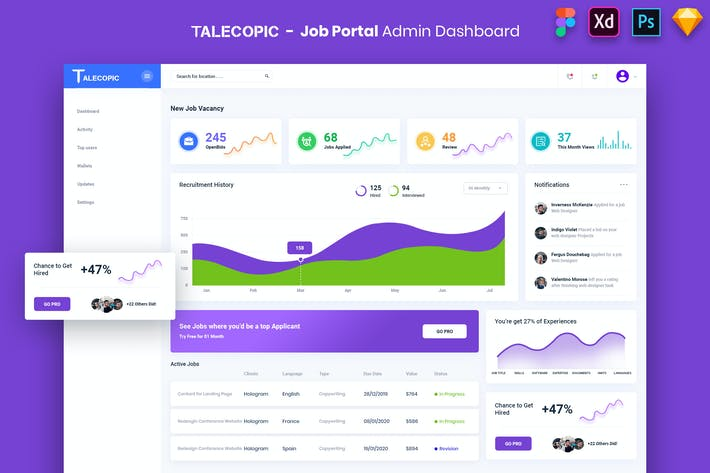 Cover Image For Talecopic - Job Portal Admin Dashboard UI Kit