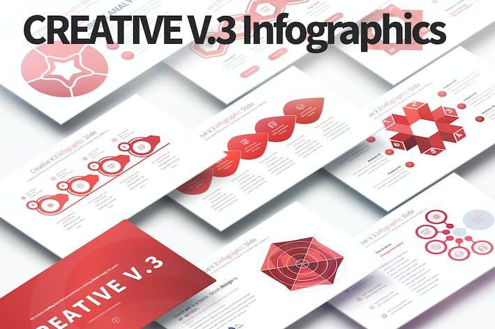 Thumbnail for Creative V.3 - PowerPoint Infographics Slides