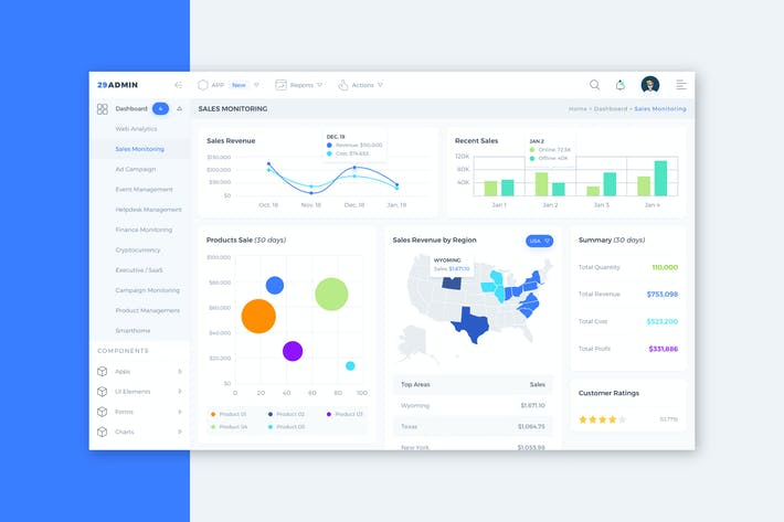 Thumbnail for Sales Monitoring Admin Dashboard UI - FD