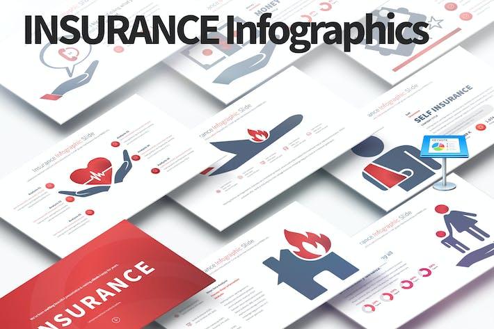 Thumbnail for Insurance - Keynote Infographics Slides