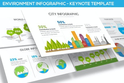Environment Infographic for Keynote