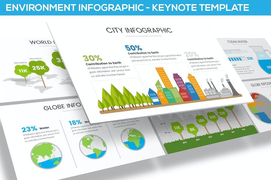 Инфографика среды для Keynote