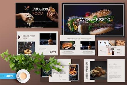 Cafe & Resto - Презентация ключевых докладов о продуктах питания