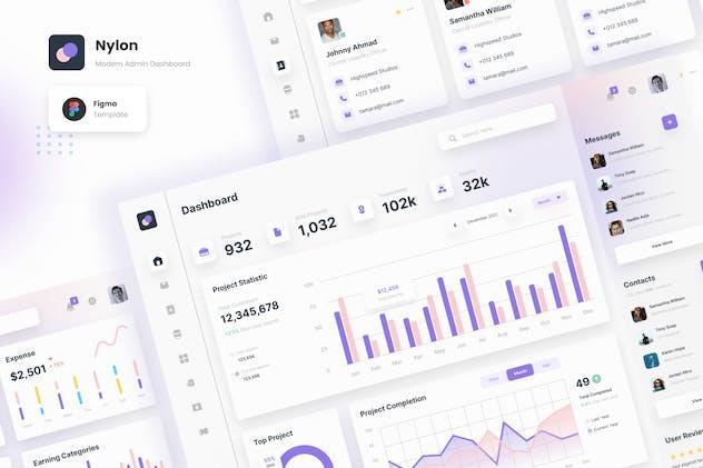Nylon - Modern Admin Dashboard