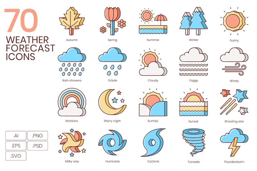 70 Icons für die Wettervorhersage