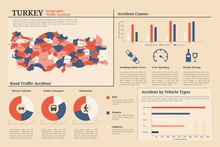 Carte de la Turquie - Modèles d'infographie géographique