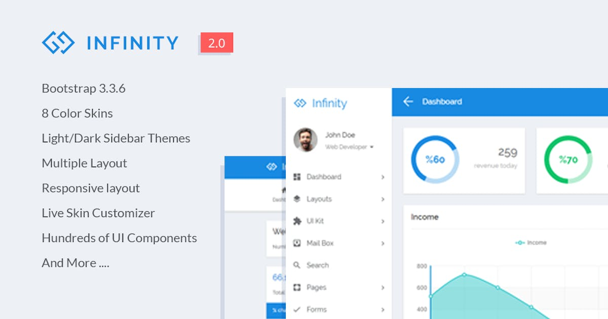 Download Infinity - Responsive Web App Kit by Ra-Themes