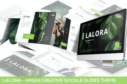 Lalora - Green Business Themen