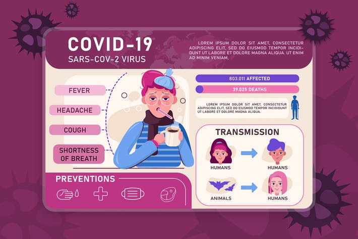 Thumbnail for Infographic with details about coronavirus COVID19