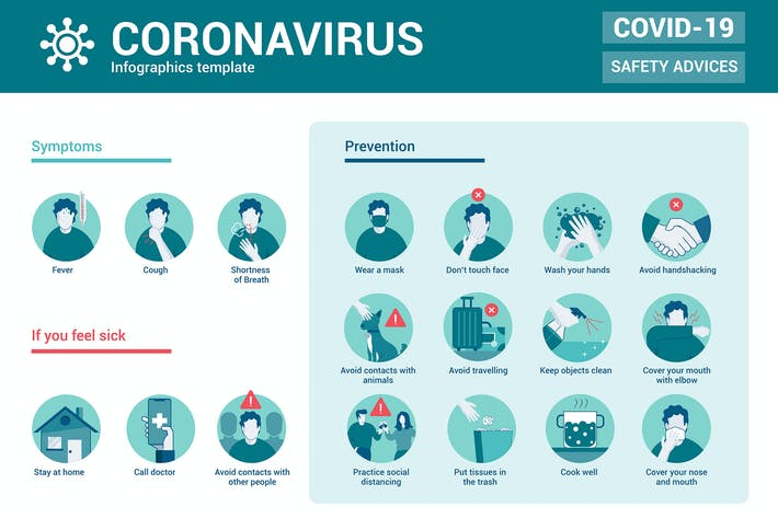 Thumbnail for Coronavirus - Safety Advice