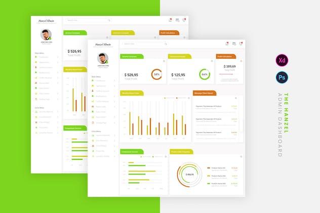 Hanzel Admin Dashboard