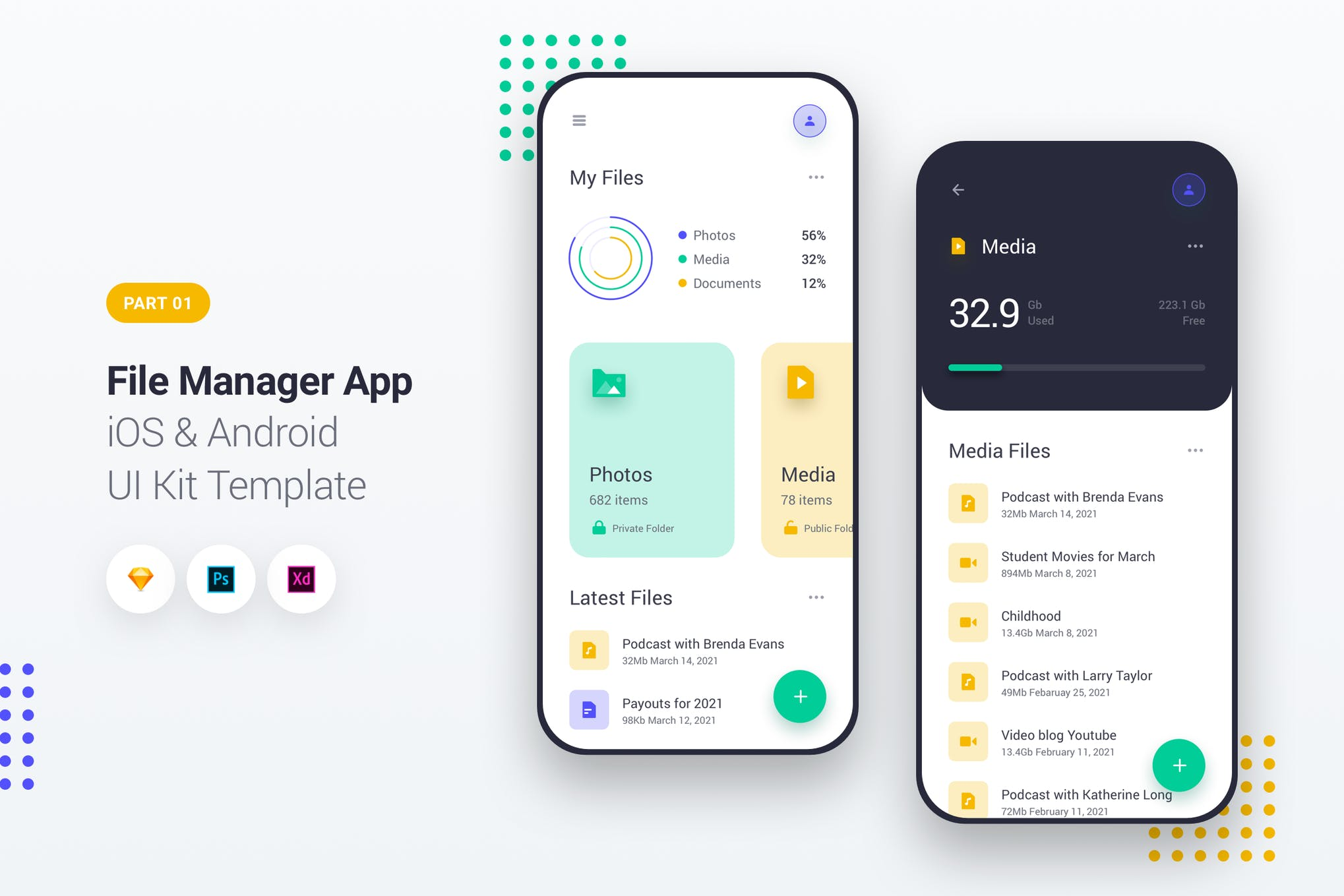 Profiles - Done UI Kit iOS & Android UX Template by panoplystore on