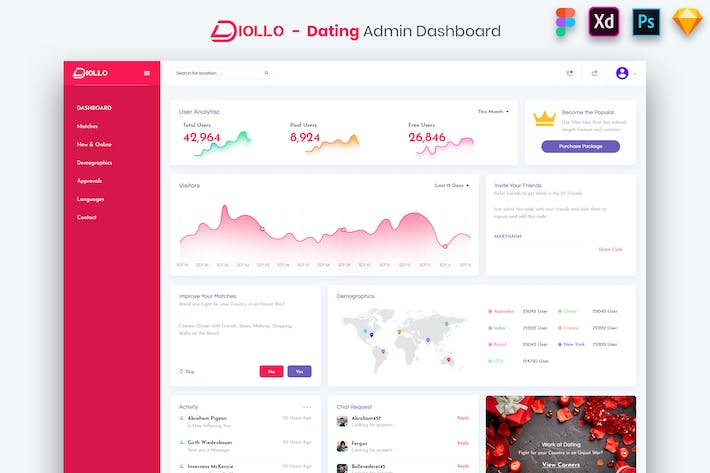 Diollo - Dating Admin Dashboard UI Kit