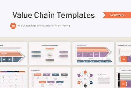 Value Chain Analysis Keynote templates