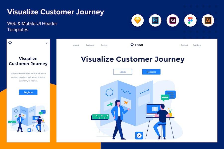 Customer Journey - Web Banner Landing Page