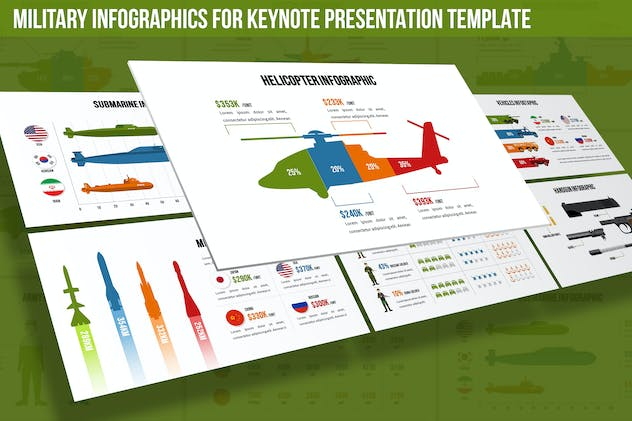 Military Infographics for Keynote Template