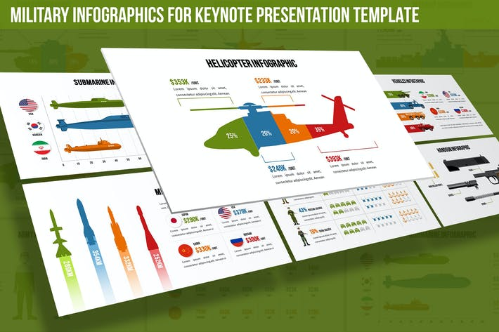 Thumbnail for Military Infographics for Keynote Template