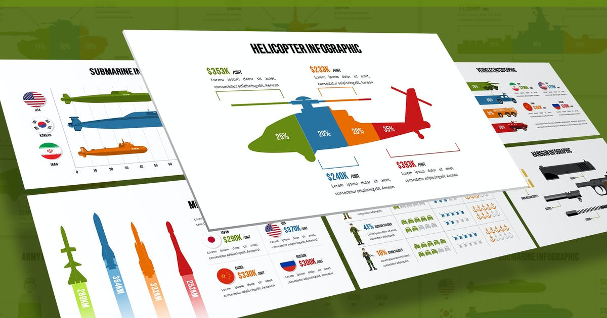 Download Military Infographics for Keynote Template by SlideFactory