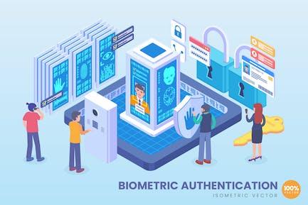 Isometrische biometrische Authentifizierungstechnologie