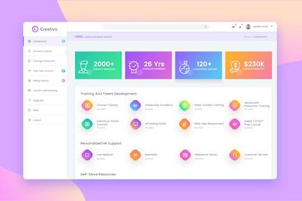 User Dashboard UI KIT, Human Resources, Employer