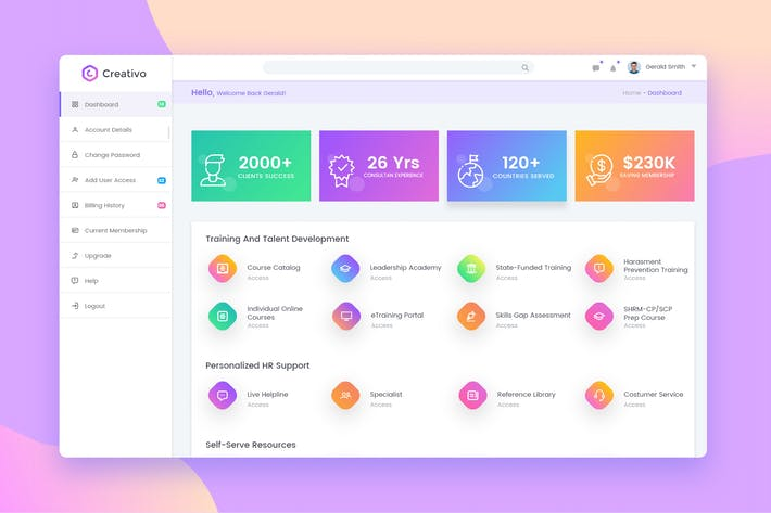 Thumbnail for User Dashboard UI KIT, Human Resources, Employer