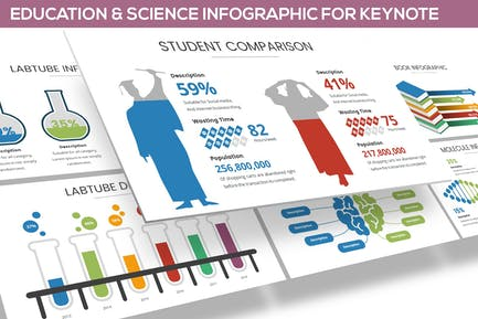 Infografía de Educación y Ciencia para Keynote