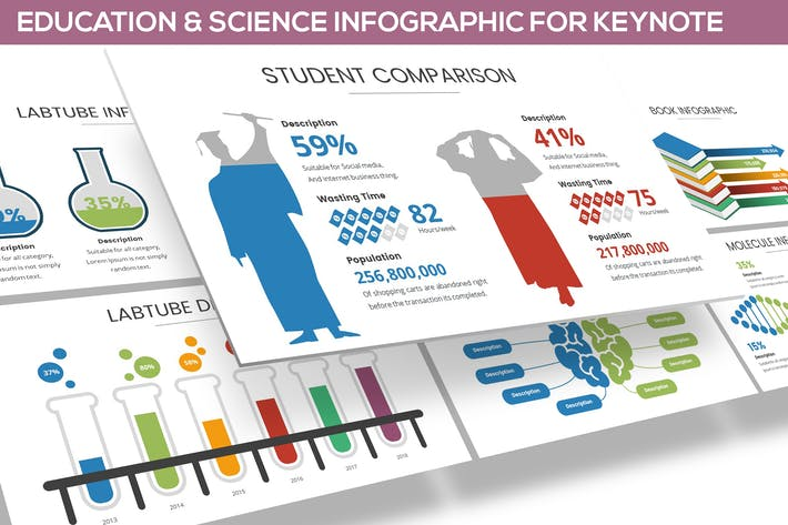 Cover Image For Education & Science Infographic for Keynote