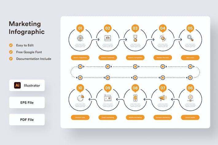 Marketing Infographic - Muzitemp