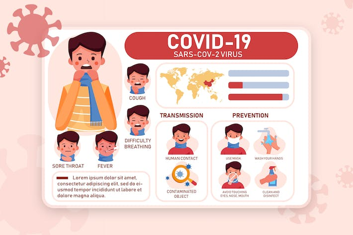 Thumbnail for Corona virus 2019 symptoms infographic