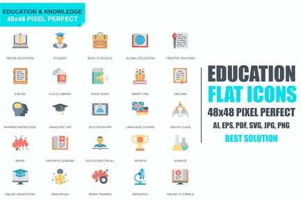 Einfaches Set Bildung und Wissen Flache Icons