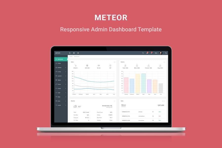 Meteor - Responsive Admin Dashboard Template