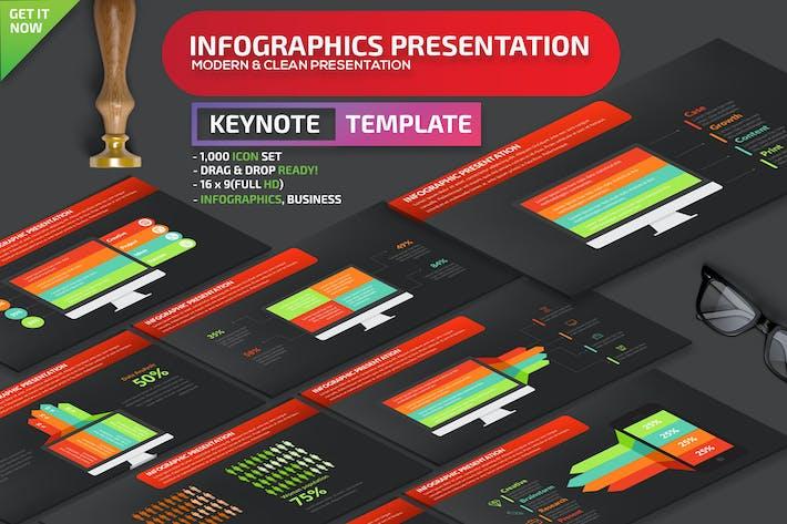 Thumbnail for Infographic Keynote Presentation