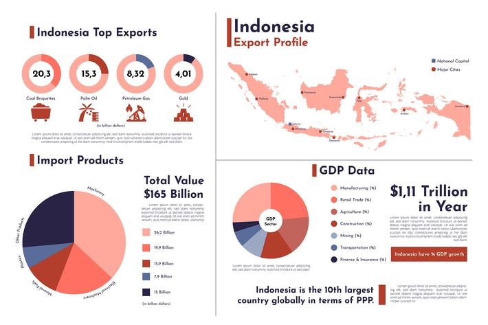 Indonesia Map - Geographic infographic templates