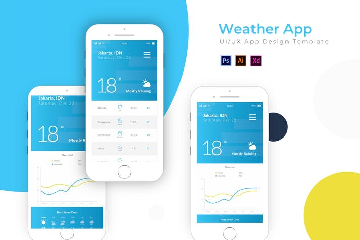 Thumbnail for Weather | App Template