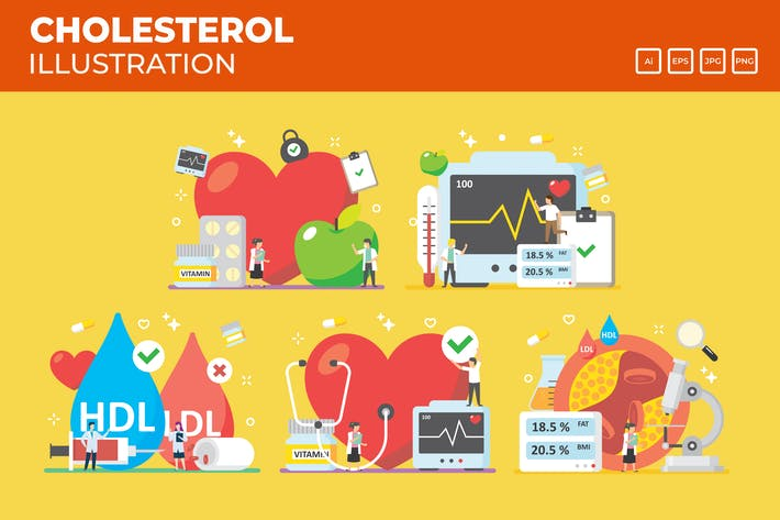 Thumbnail for Cholesterol, Blood pressure illustration